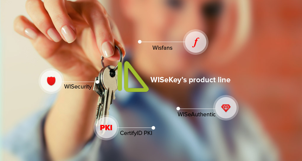 wisekey-products