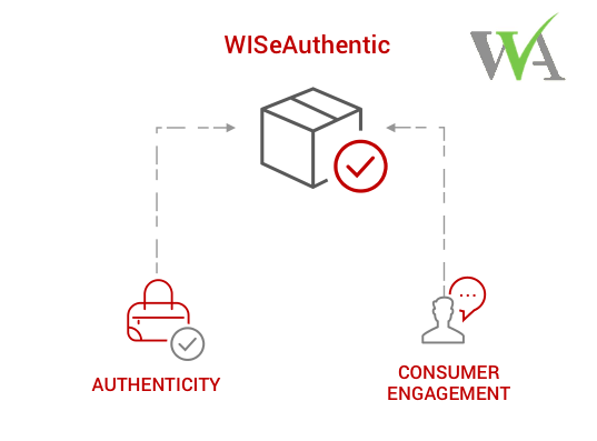 WISeAuthentic = customer engagement and authenticity verification ( anti-counterfeiting)
